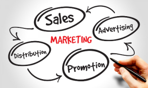 Cara Kerja Marketing