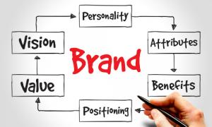 Cara Kerja Branding